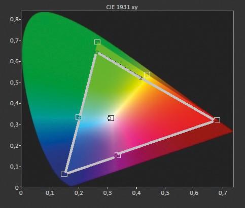 Fernseher Sony KD-49XF9005 im Test, Bild 6