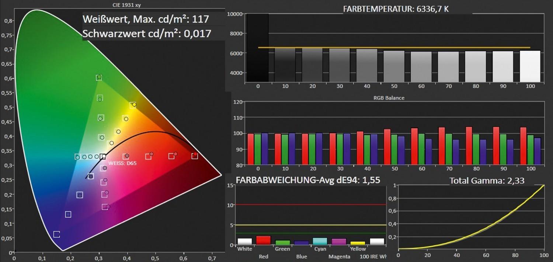 Fernseher Sony KDL-40W605B im Test, Bild 3