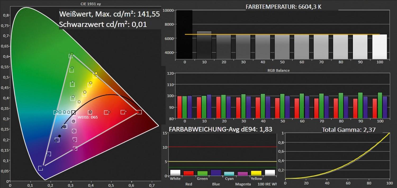 Fernseher Sony KDL-42W705B im Test, Bild 3