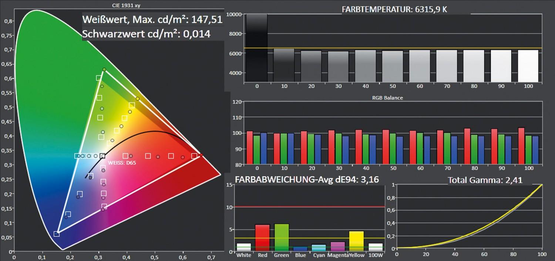 Beamer Sony VP-VW550ES im Test, Bild 4