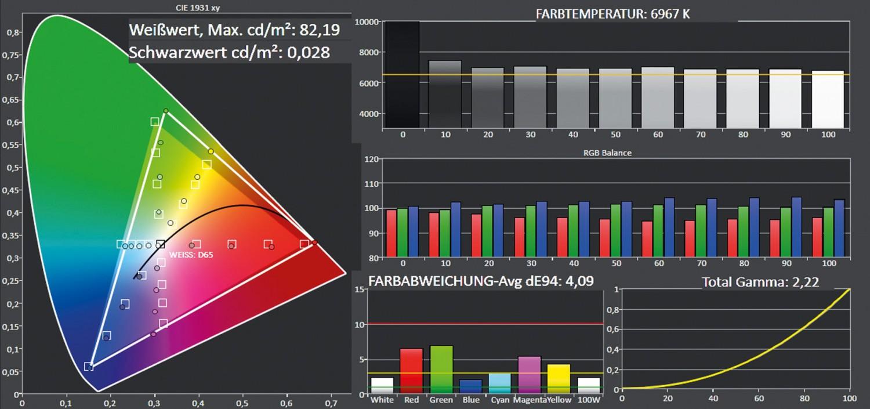Beamer Sony VP-VW550ES im Test, Bild 5