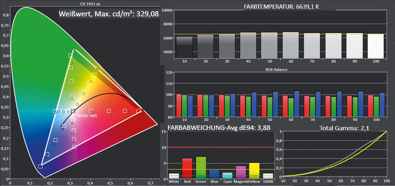 Beamer Sony VPL-VW260ES im Test, Bild 7