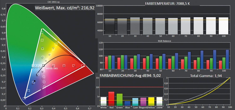 Beamer Sony VPL-VW270ES im Test, Bild 5