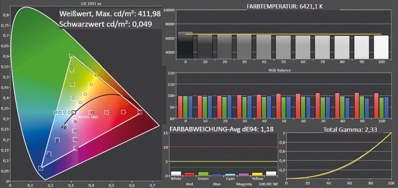 Beamer Sony VPL-VW300ES im Test, Bild 5