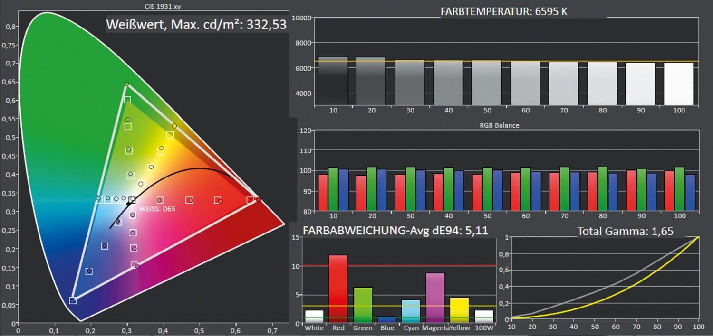 Beamer Sony VPL-VW890 im Test, Bild 2