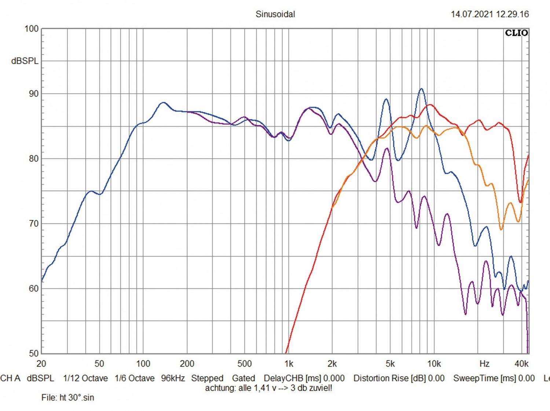 In-Car-Lautsprecher 16cm Sony XS-162ES im Test, Bild 7