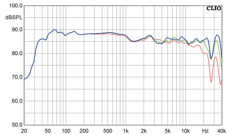 Lautsprecher Stereo Speaker Heaven Network 5.5 TSI Modell 2016 im Test, Bild 9