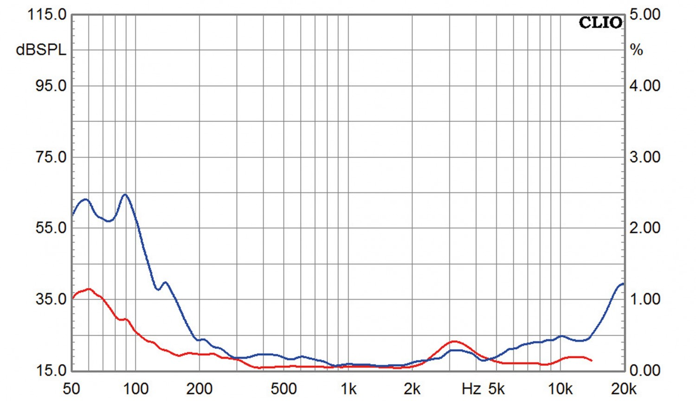Lautsprecher Stereo Speaker Heaven Network 5.5 TSI Modell 2016 im Test, Bild 10