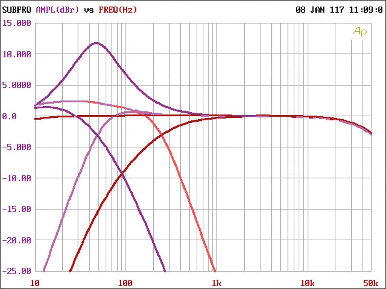 Car-HiFi Endstufe 4-Kanal Spectron SP-N4207 im Test, Bild 4