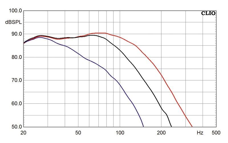 Subwoofer (Home) SV Sound SB-1000 im Test, Bild 3