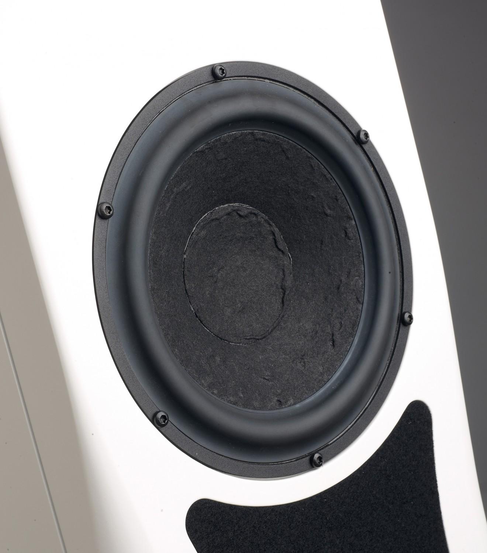 Aktivlautsprecher Sveda Audio Blipo Home im Test, Bild 5
