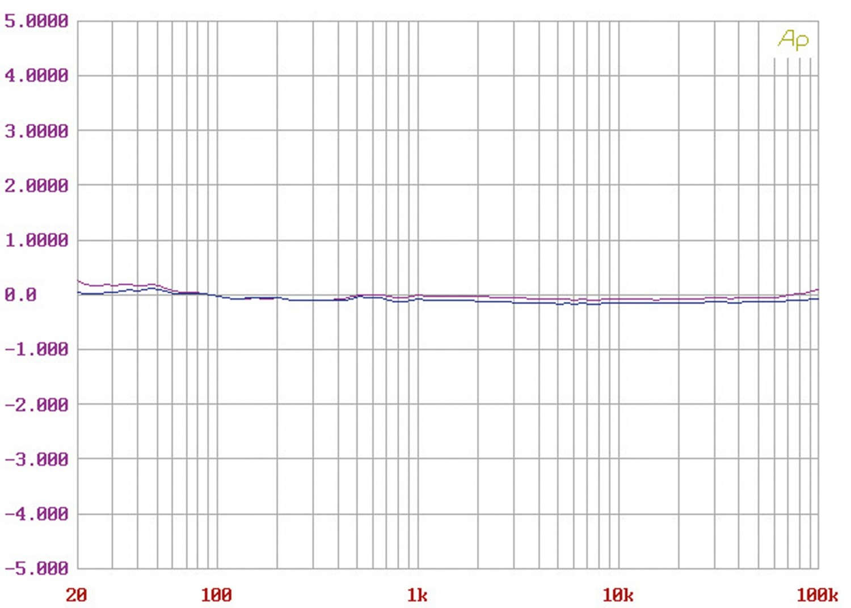 phono_vorstufen_symphonic_line_phono_reference_hd_bild_1420549092.jpg