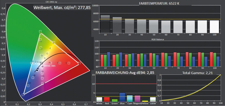Fernseher TCL 65C825 im Test, Bild 2