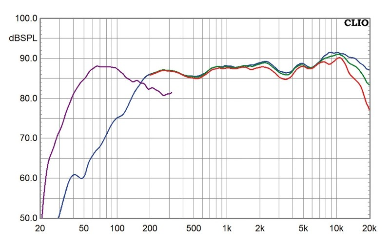 Blu-ray-Anlagen Teufel Impaq 300 im Test, Bild 4