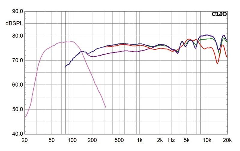 2.1-Surroundsets Teufel Motiv 2 Mk2 im Test, Bild 5