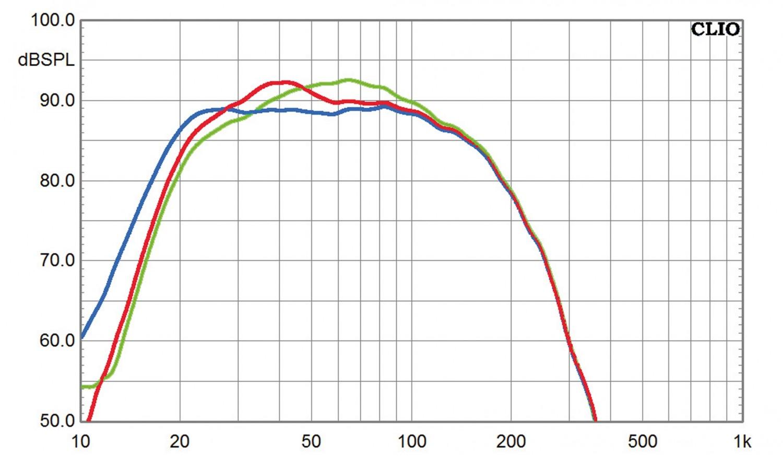 Lautsprecher Surround Teufel System 6 THX Select im Test, Bild 11