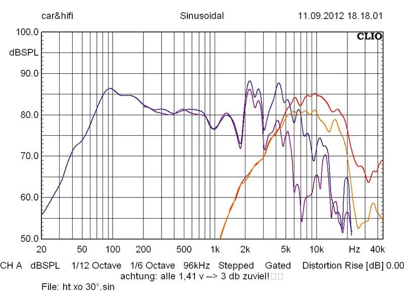 Car-HiFi-Lautsprecher 16cm Vibe Black Air 6 im Test, Bild 22