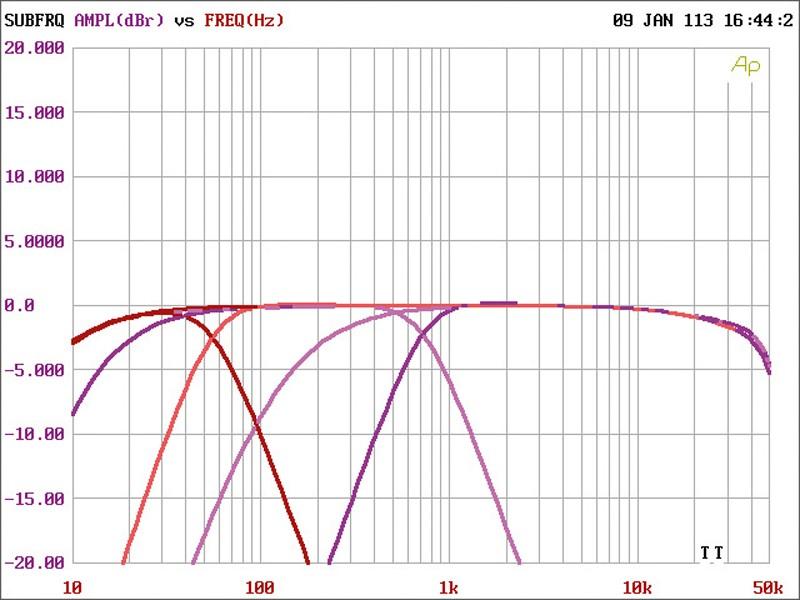 Car-HiFi Endstufe 4-Kanal Vibe BlackAir Stereo 4 im Test, Bild 37
