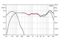 Lautsprecher Surround Vienna Acoustics Bach / Haydn im Test, Bild 8