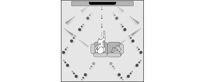 Soundbar: Vier Frontsurround-Systeme, Bild 3