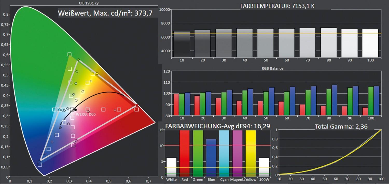 Beamer ViewSonic PX701HD im Test, Bild 5