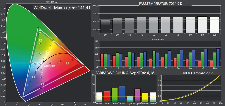 Beamer ViewSonic X10-4K im Test, Bild 8