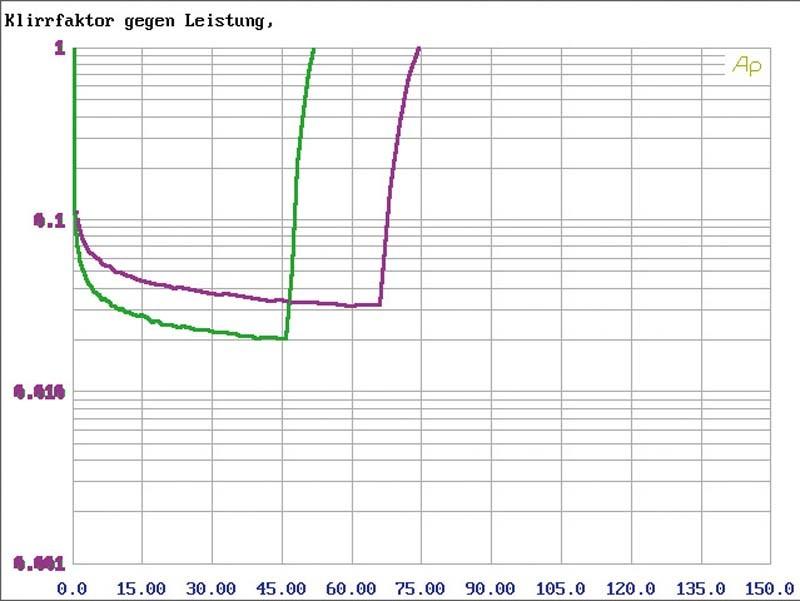 CD-Player Vincent CD-400, Vincent SV-400, Vincent STU-400 im Test , Bild 4