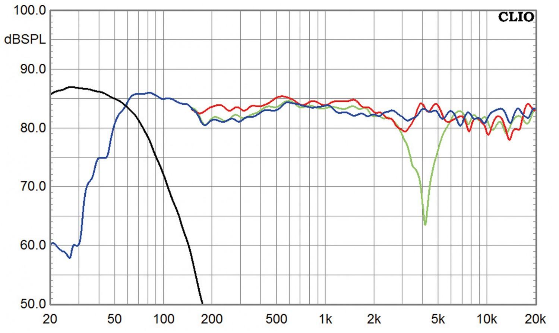 Lautsprecher Surround XTZ Serie 99-Set im Test, Bild 3