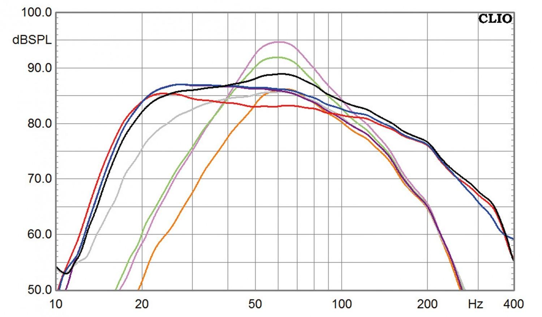 Lautsprecher Surround XTZ Serie 99-Set im Test, Bild 4