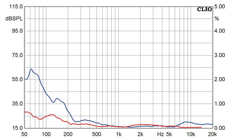 Lautsprecherbausätze Yamaha NS-590 im Test, Bild 4