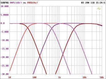 Car-HiFi Endstufe 4-Kanal Audio System R-110.4 im Test, Bild 1