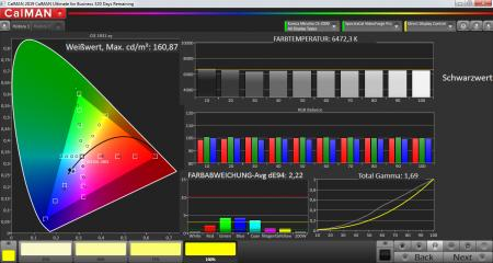 Fernseher CHiQ U58H7A/S im Test, Bild 1