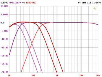 Car-HiFi Endstufe 4-Kanal Gladen Audio XL 150c4 im Test, Bild 1