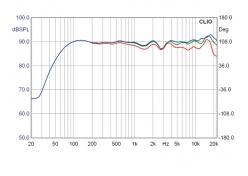 lautsprecher stereo canton reference 7 2 dc im test bild 5