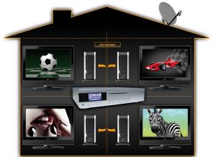 Mediacenter Reel Multimedia Reelbox Avantgarde, Reel Multimedia NetClient im Test , Bild 2